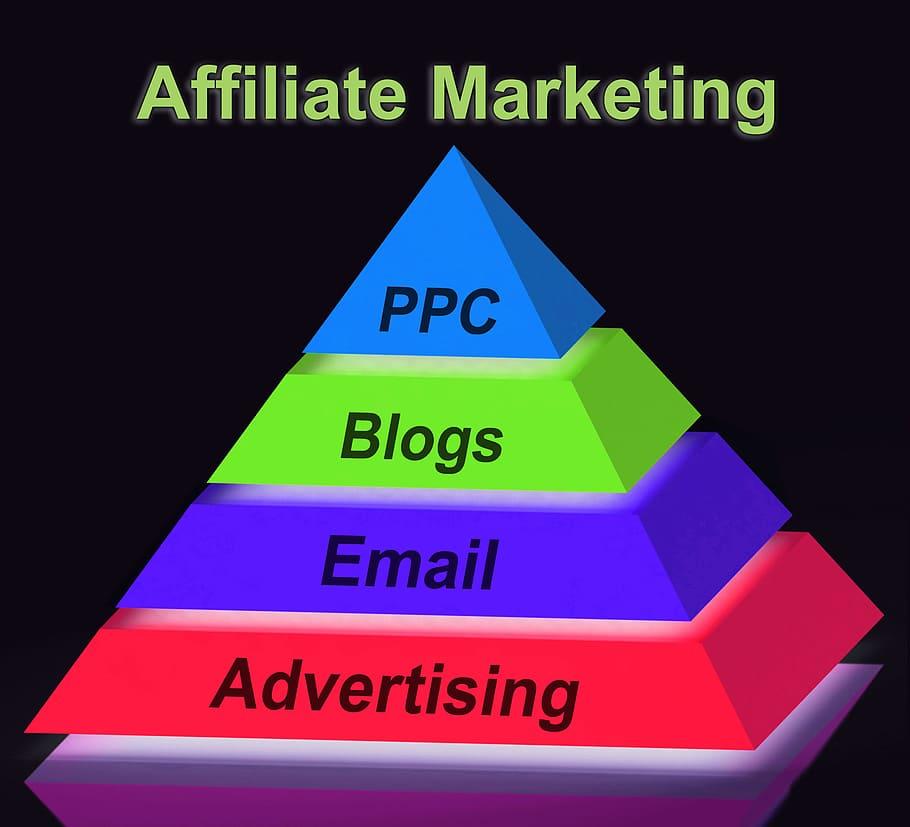 advertise-advertisements advertising affiliate marketing